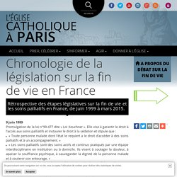 Chronologie de la législation sur la fin de vie en France