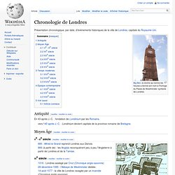 Chronologie de Londres