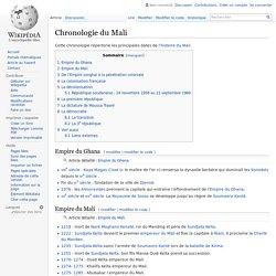 Chronologie du Mali