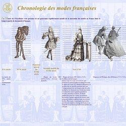 Chronologie des modes françaises