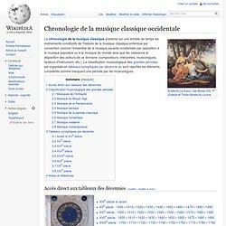 Chronologie de la musique classique occidentale