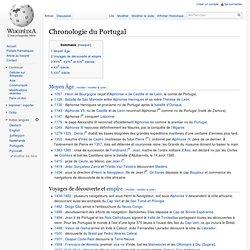 Chronologie de l'histoire du Portugal