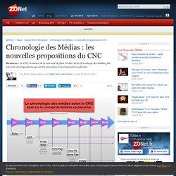 Chronologie des Médias : les nouvelles propositions du CNC - ZDNet