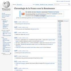 Chronologie de la France sous la Renaissance