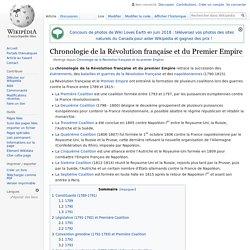 Chronologie de la Révolution française et du premier Empire