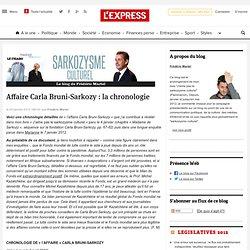 Affaire Carla Bruni-Sarkozy : la chronologie.