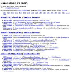 Chronologie du sport