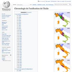 Chronologie de l'unification de l'Italie
