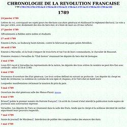 Chronologie de la Révolution Française