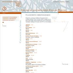 Catalogue [Chronologique, Alphabétique, par Genres] - debussy.fr
