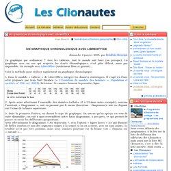Un graphique chronologique avec LibreOffice