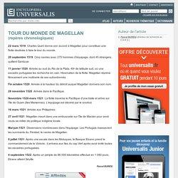 TOUR DU MONDE DE MAGELLAN - repères chronologiques