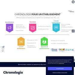 Chronologix by dane on Genial.ly