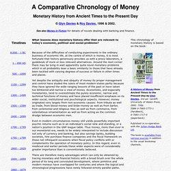 Chronology of Money Timeline