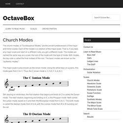 Church Modes