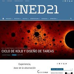 CICLO DE KOLB Y DISEÑO DE TAREAS