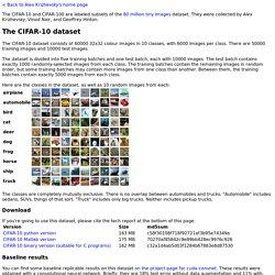 CIFAR-10 and CIFAR-100 datasets