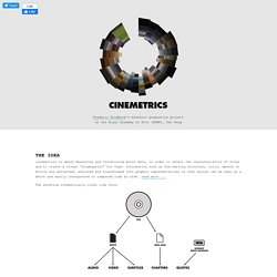 CINEMETRICS — film data visualization