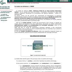 CINES-Le modèle de référence : l'OAIS