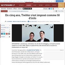 Médias & Publicité : En cinq ans, Twitter s'est imposé comme fil d'info