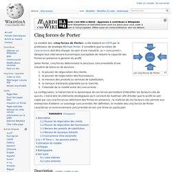 Cinq forces de Porter