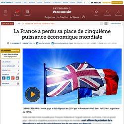La France a perdu sa place de cinquième puissance économique mondiale