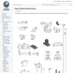 Cinva Ram/Schematics