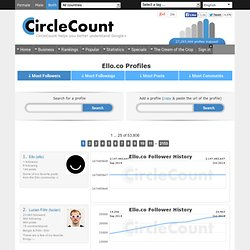 Google+ Statistics - Get your CircleRank & see the most popular people at Google+