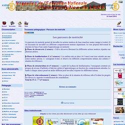 le site de la circonscription de Lens - Trousseau pédagogique - Parcours de motricité