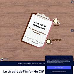 Le circuit de l'info - 4e CIV by P. Le Dûs on Genial.ly