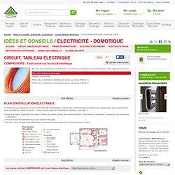 Les circuits électriques, pièce par pièce
