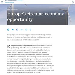 Europe's circular-economy opportunity