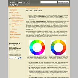 Círculo Cromático - 467- TEORIA DEL COLOR