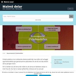 Cirkelmodellen – Malmö delar – en didaktisk resurs