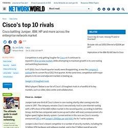 Cisco's top 10 rivals