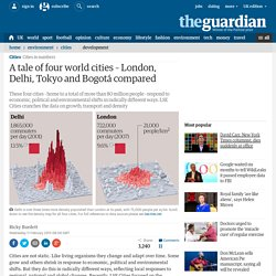 A tale of four world cities – London, Delhi, Tokyo and Bogotá compared