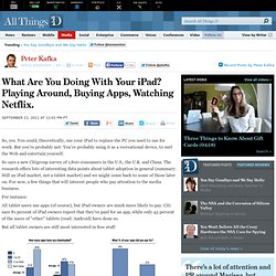 iPads Used For Play, Not Work: Citigroup Survey - Peter Kafka - Media