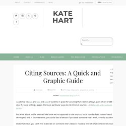 Kate Hart: Citing Sources: A Quick and Graphic Guide