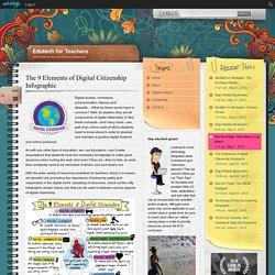 Edutech for Teachers » Blog Archive » The 9 Elements of Digital Citizenship Infographic