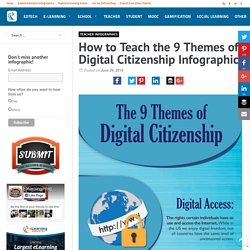How to Teach the 9 Themes of Digital Citizenship Infographic