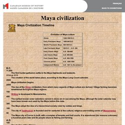 Mystery of the Maya - Maya civilization timeline