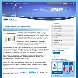 Blog » Clarity on the true cost of electricity