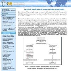 Lección 2. Clasificación de residuos sólidos aprovechables