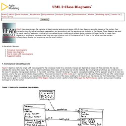 Introduction to UML 2 Class Diagrams