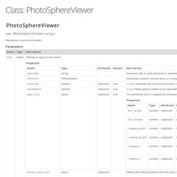 Class: PhotoSphereViewer