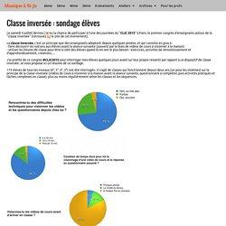 Classe inversée : sondage élèves
