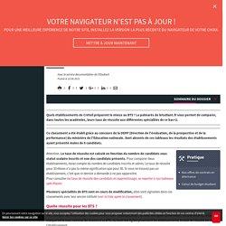Le classement des BTS dans l'académie de Créteil - Letudiant.fr - L'Etudiant