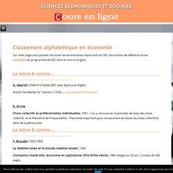 Classement alphabétique des auteurs et concepts en SES