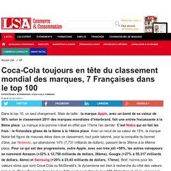 Coca-Cola toujours en tête du classement... - Aménagement Commercial