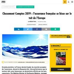 Classement Comptes 2019 : l'assurance française se hisse sur le toit de l'Europe